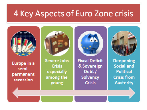 article europe headed political financial crisis