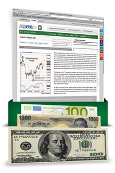 Major currencies traded forex market