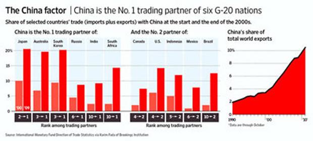 Country Data on the Global Coffee Trade | #CoffeeTradeStats
