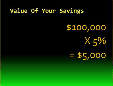 Value of your Savings