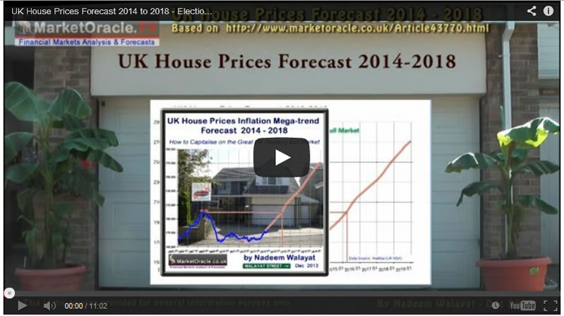 UK House Prices Forecast video