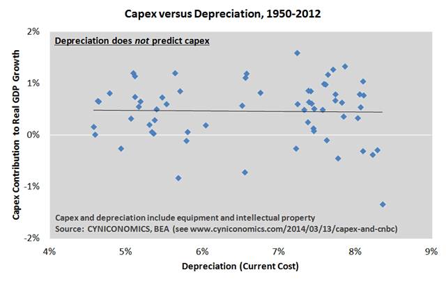 capex and cnbc 2