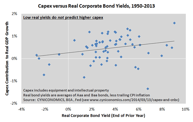 capex and cnbc 3
