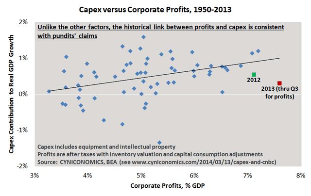 capex and cnbc 4