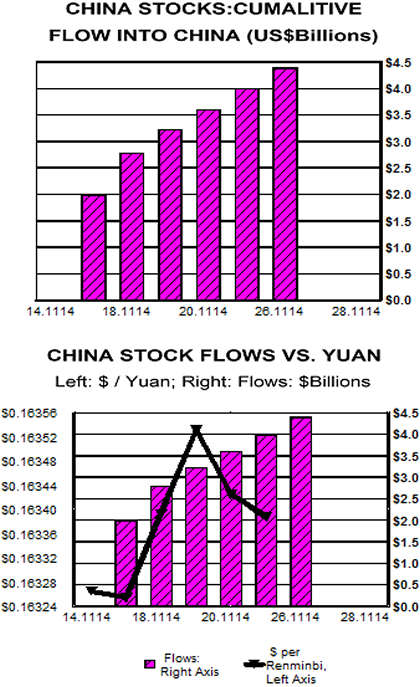 Chinese stock market and possible ramifications of that money