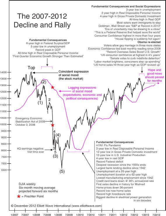 Activity 1: How to Read Stock Market Pages