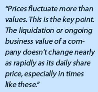 """Prices fluctuate more than values. This is the key point. The liquidation or ongoing business value of a company doesn't change nearly as rapidly as its daily share price, especially in times like these."""