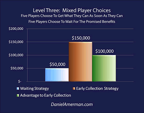 Level Three: Mixed Player Choices