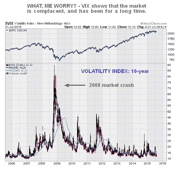 Preparing For The Stock Market Crash