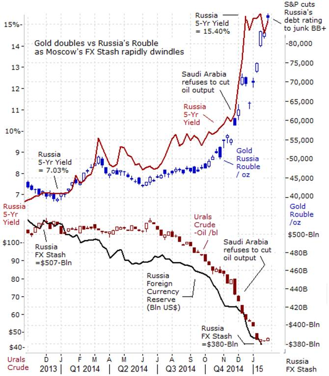 currency wars Addison wiggin does a quick historical overview of the currency struggles that have brought us up to 2015 and onward.
