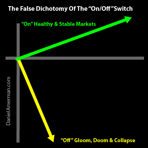 The false dichotomy of the 'on/off switch