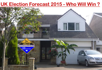 UK Election Forecast 2015 - Who Will Win?