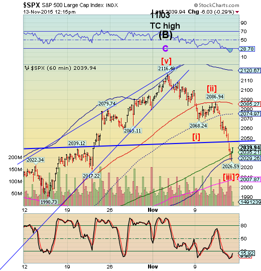 Discussion Of The Stock Market Wave Formation The Market Oracle