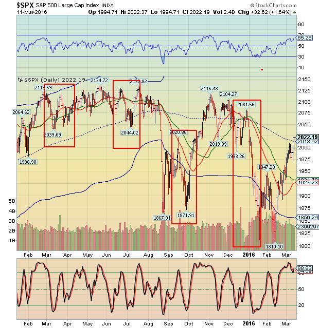 Stock buyback blackout begins the market oracle stock buyback blackout begins ccuart Image collections