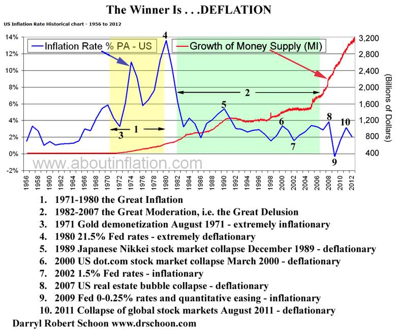 WinnerDeflation