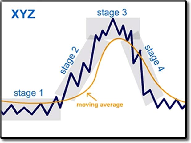 通胀视角看股市