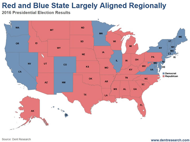 Red States Vs Blue States  Whats Next A Third And