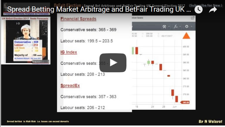 Spread Betting Market Arbitrage and BetFair Trading UK General Election 2017