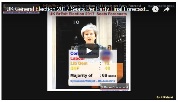 UK General Election 2017 Final Seats Per Party Forecast Conclusion