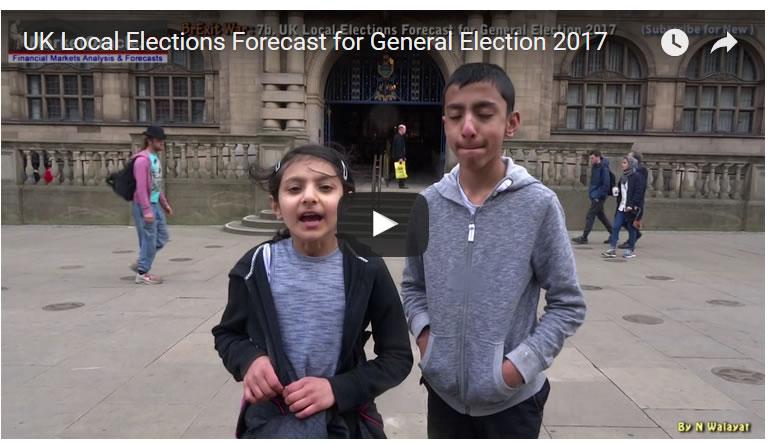 opinion polls uk 2017