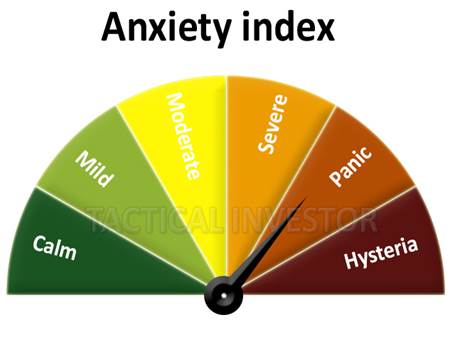 Anxiety Index March 14, 2018.jpg