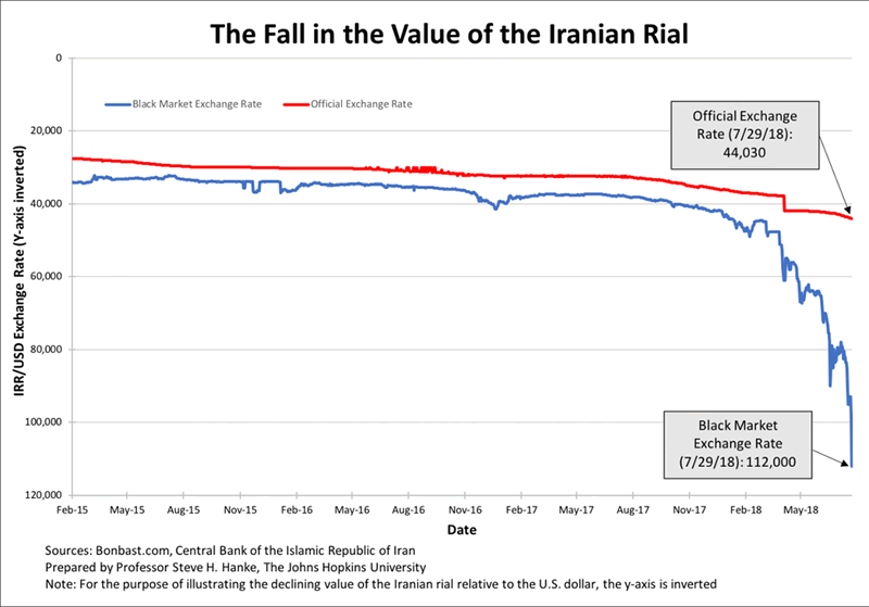 Iran Sanctions: A Look at How We Got Here Iran-currency-death-spiral-1