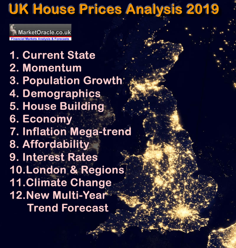 Impact Of Demographics On Uk House Prices The Market