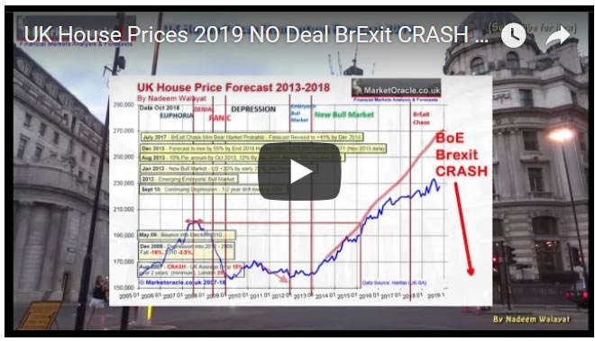 UK House Prices 2019 NO Deal BrExit CRASH Warning!