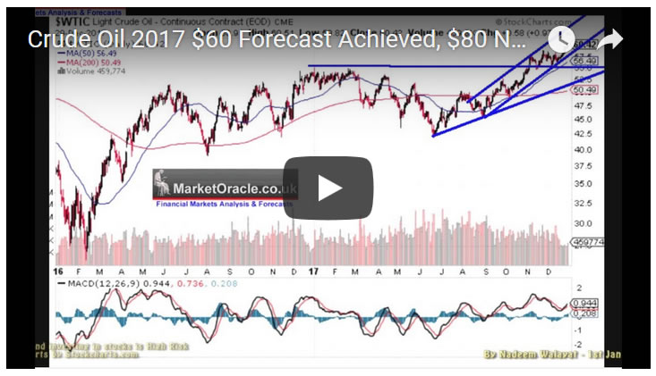 Crude Oil Forecast 2018