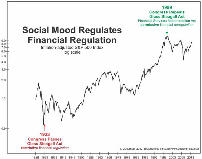 Is This a Big Sign of a Big Stock Market Turn? :: The Market