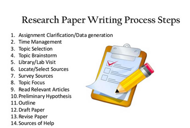 Who writes research papers