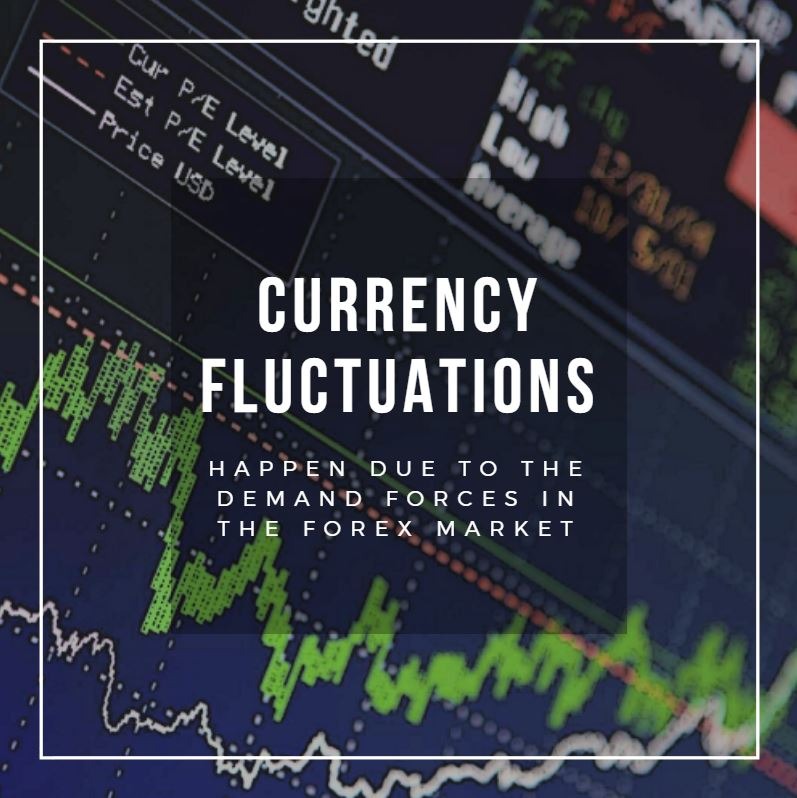 currency fluctuations In fact, there are various factors which affect or influence the demand for and supply of foreign currency (or mutual demand for each other's currencies) which are ultimately responsible for the short-term fluctuations in the exchange rate.
