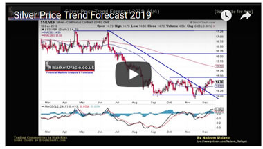 Silver Price Trend Forecast 2019