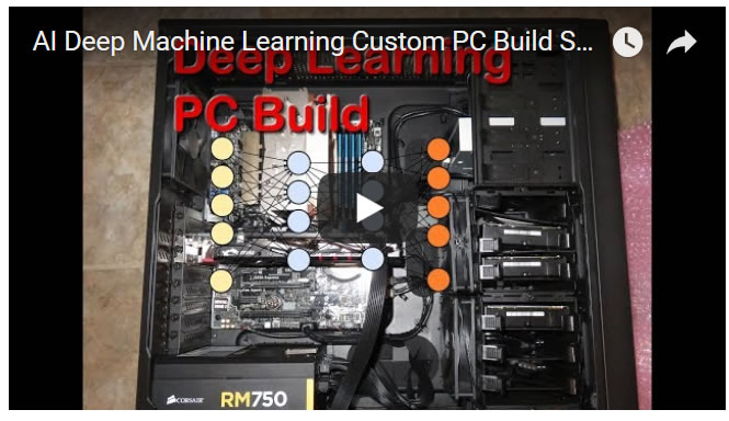 AI Machine Learning PC Custom Build Specs for £2,500 - Scan