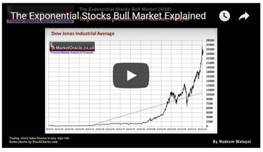 The Exponential Stocks Bull Market Explained - Video