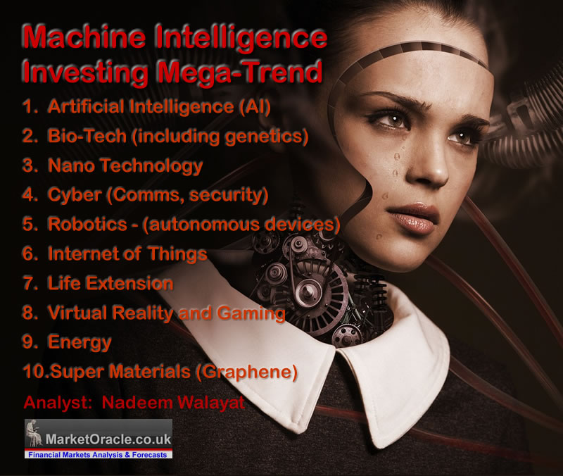 Machine Intelligence Investing Mega-trend