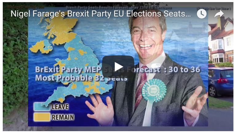 Nigel Farage's Brexit Party EU Elections Seats Results Forecast