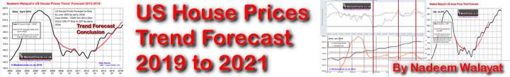 Analyse du prix des logements aux États-Unis et prévision de la tendance entre 2019 et 2021