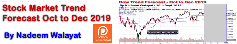 Stock Market Trend Forecast Oct - Dec 2019 by Nadeem Walayat