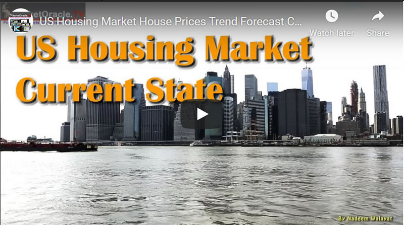 US Housing Market House Prices Trend Forecast Current State