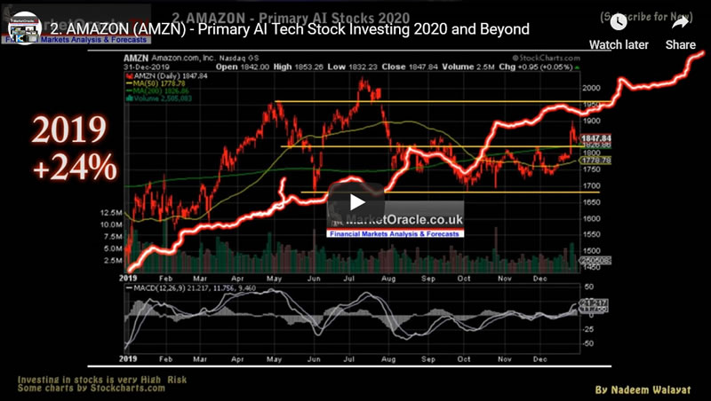 2. AMAZON (AMZN) - Primary AI Tech Stock Investing 2020 and Beyond - Video
