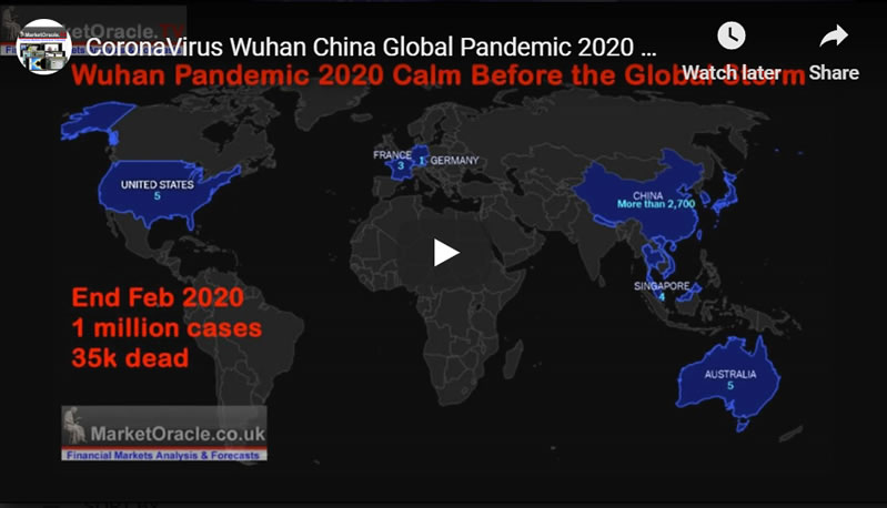 China CoronaVirus Wuhan Global Pandemic 2020 Deaths Forecast, Market Consequences