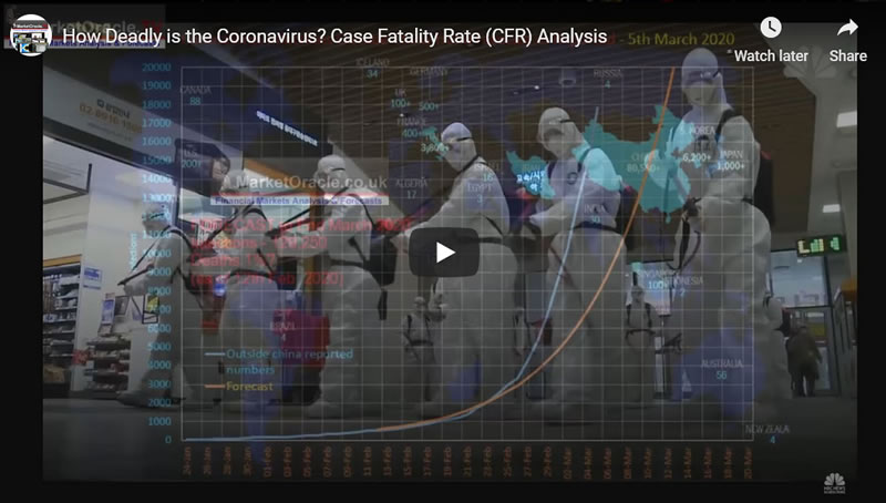 How Deadly is the Coronavirus? Case Fatality Rate (CFR) Analysis