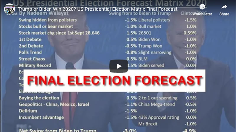 Trump or Biden Win 2020? US Presidential Election Matrix Final Forecast