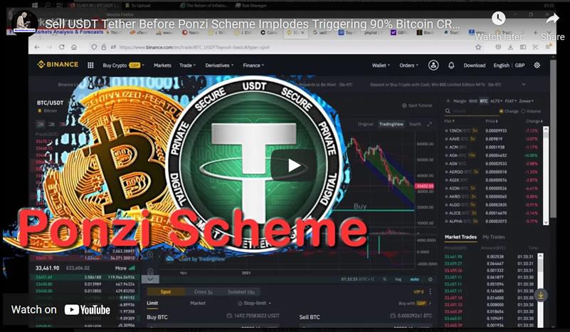 SELL USDT Tether Before Ponzi Scheme Implodes Triggering 90% Bitcoin CRASH in Cryptos Lehman Bros