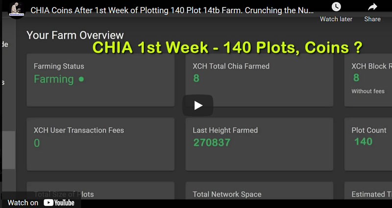CHIA Coins After 1st Week of Plotting 140 Plot 14tb Farm. Crunching the Numbers How to Win