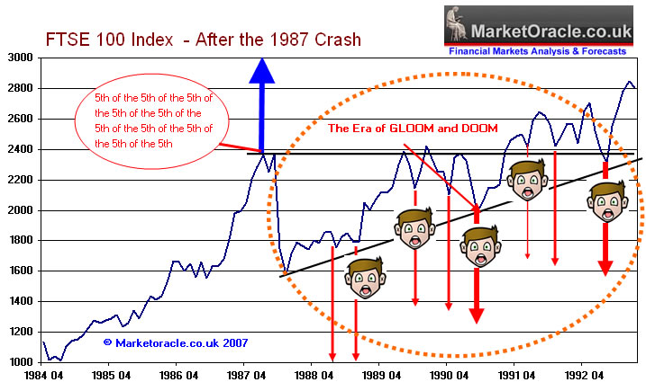 1987 stock market crash percentage