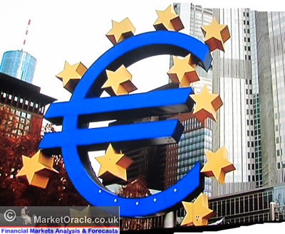 ECB President Trichet  warned that 'excessive volatility' in currency rates is 'bad for economic  development.'