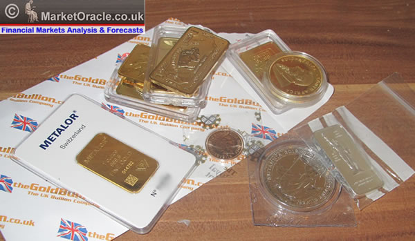 Gold The Real Win Win Investment The Market Oracle