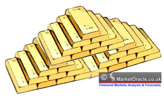 GLD shares represent ownership of gold in a secure, London vault.